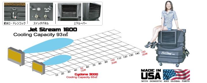 Cyclone 3000